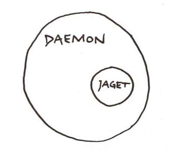 Магический курс Драгон Руж