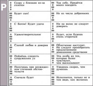 Геомантическая таблица
