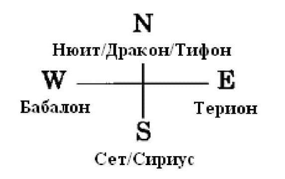 Метафизика передачи