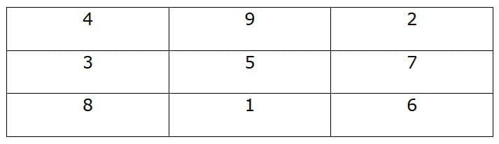 Про магический квадрат Сатурна (триада)